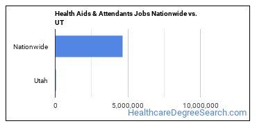 Health Aids & Attendants Jobs Nationwide vs. UT